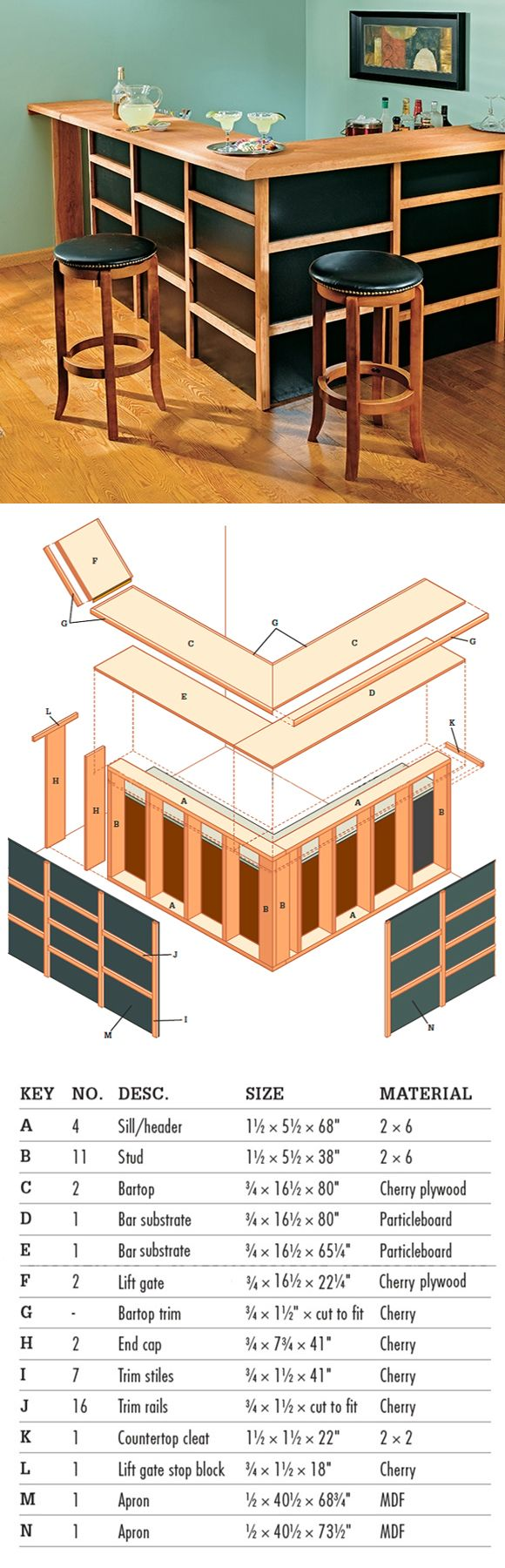 How to build a basement bar free specs cutting lists for Free basement design tool