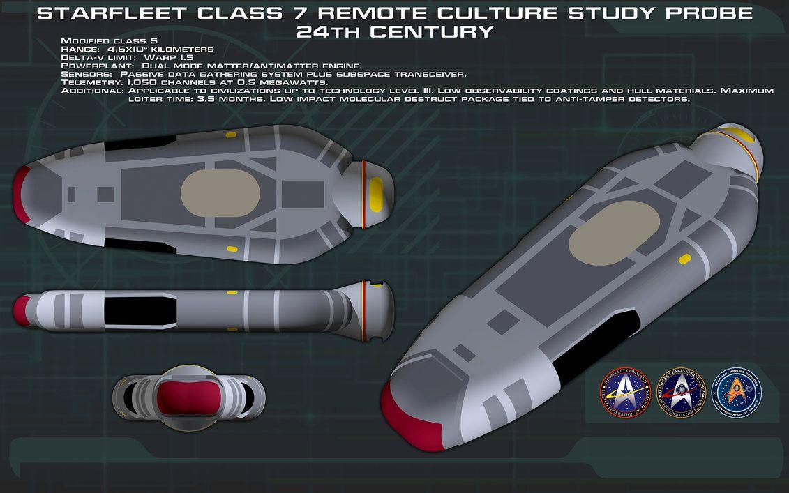 Class 7 Probe Tech Readout