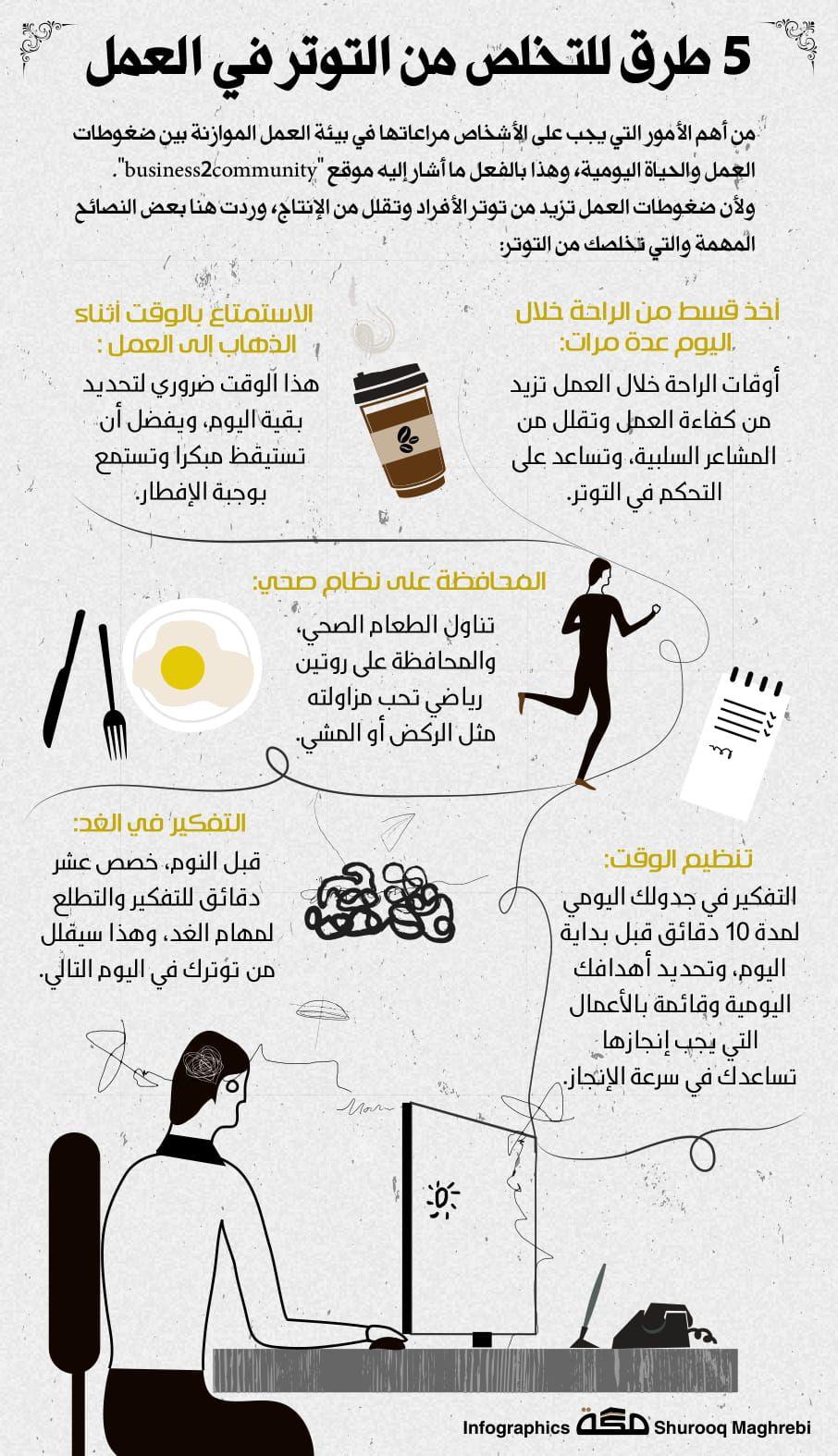 5 طرق للتخلص من التوتر في العمل صحيفة مكة انفوجرافيك توظيف Infographic Graphic Design Life