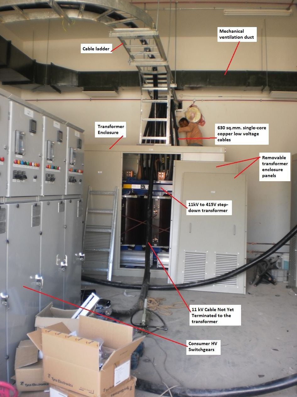 Electrician standing behind the transformer enclosure is doing the ...
