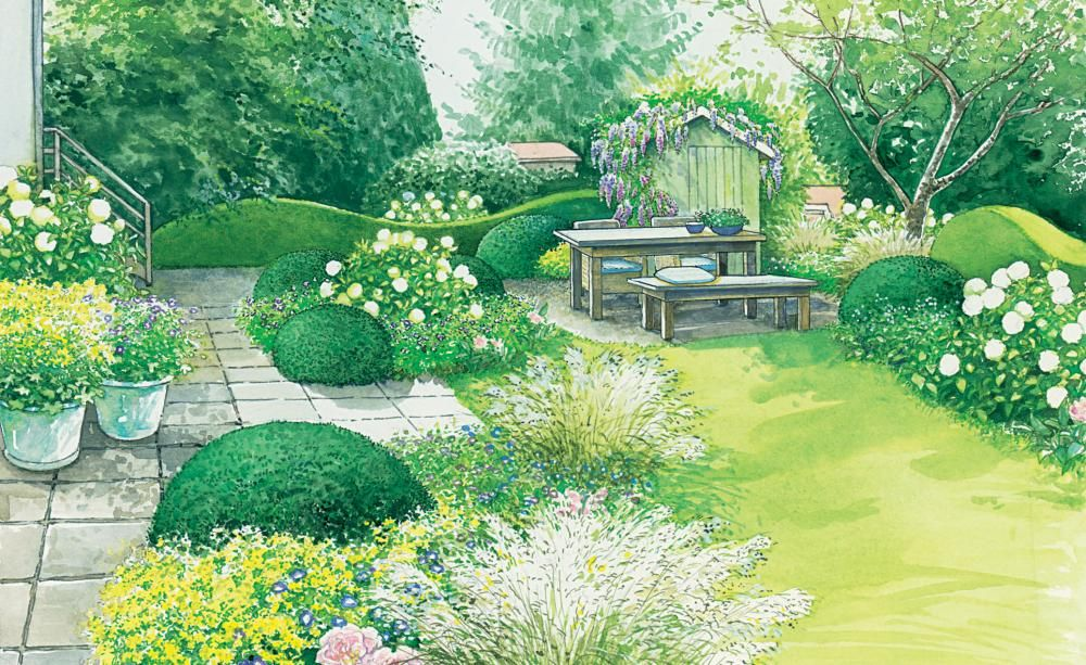 Ein Garten wird erwachsen Gärten, Gartentipps und Erwachsene - garten gestalten vorher nachher