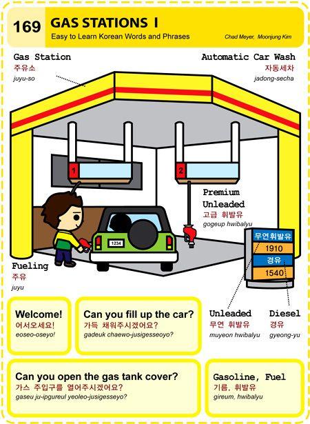 Gas Station Korean Language Learn Korean Korean Language Learning