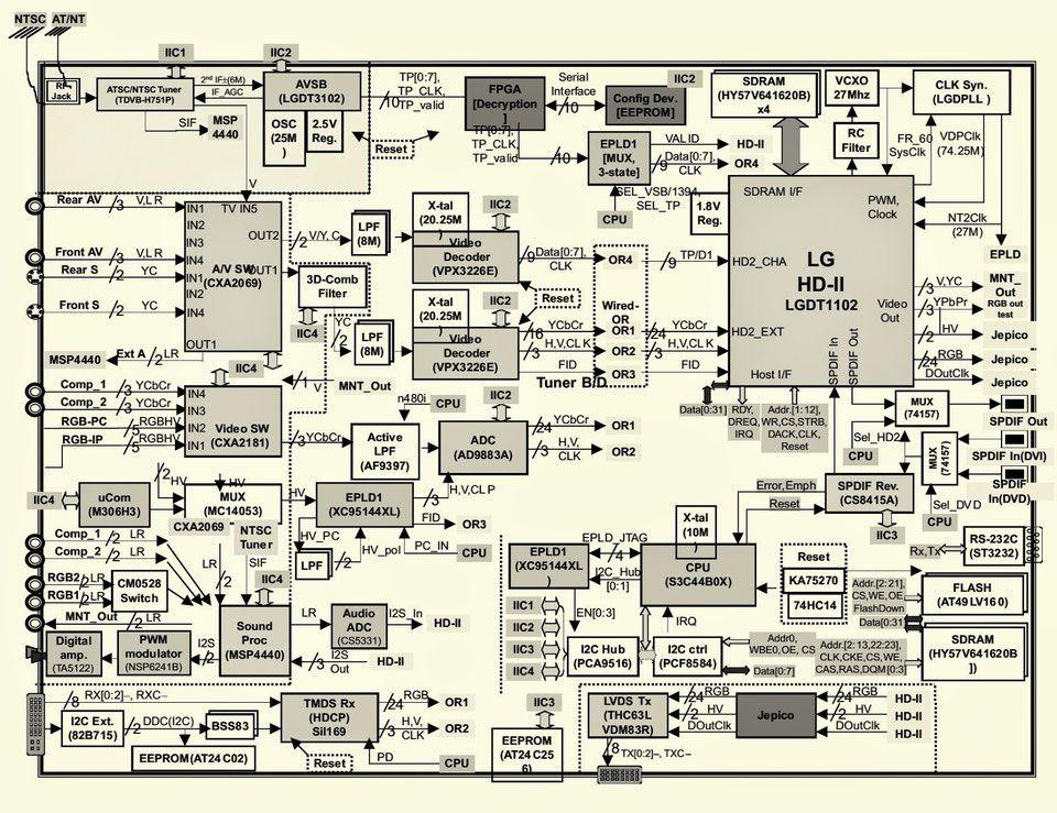 Lg 60ub8200 Uh La48v Chassis Led Tv Service Manual Schematics Led Tv Tv Services Repair Guide