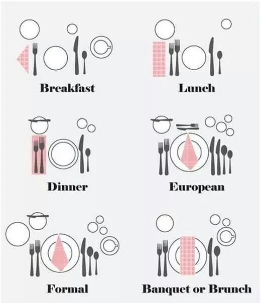 Proper place settings | Miscellaneous useful information | Pinterest ...