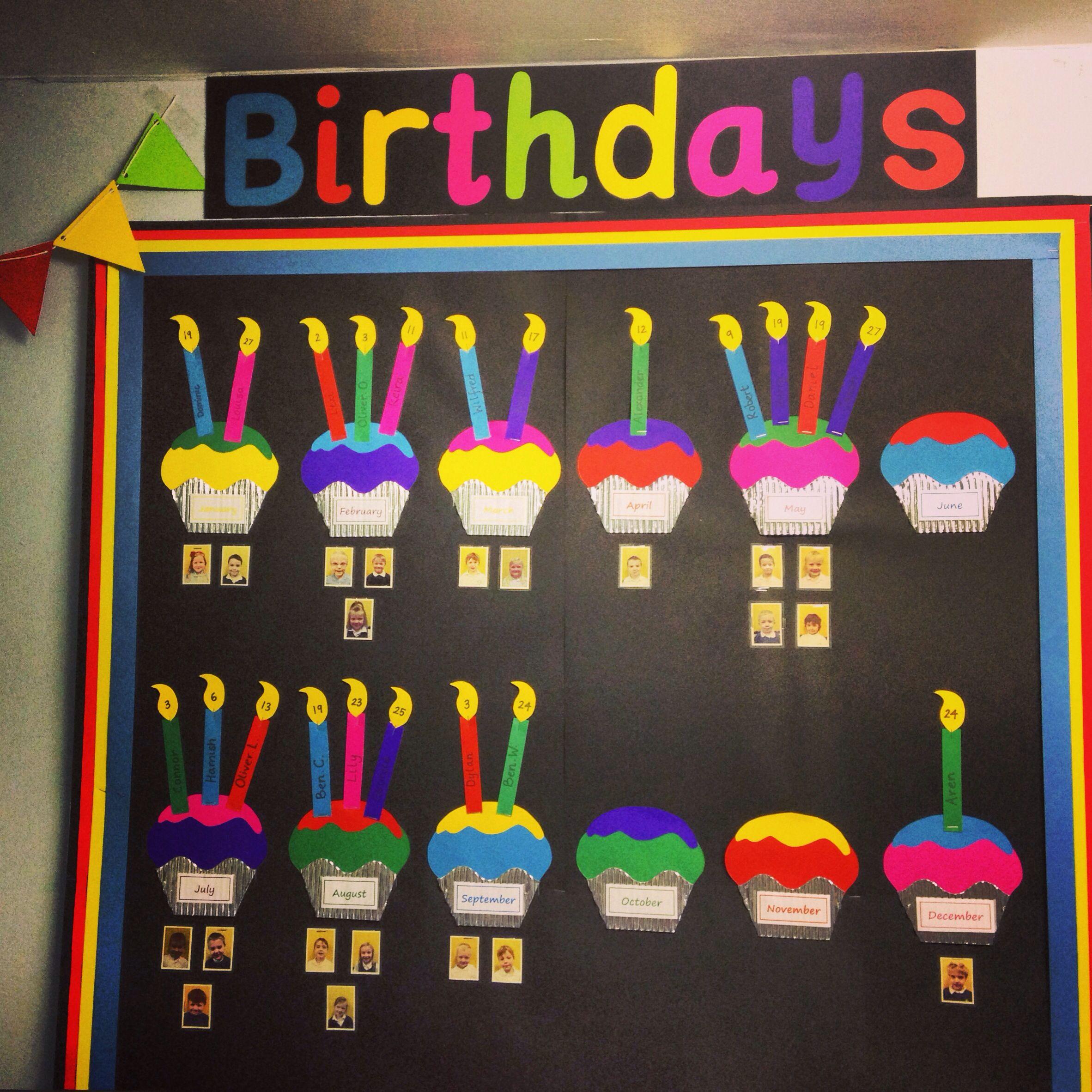 Birthdays Display Board!