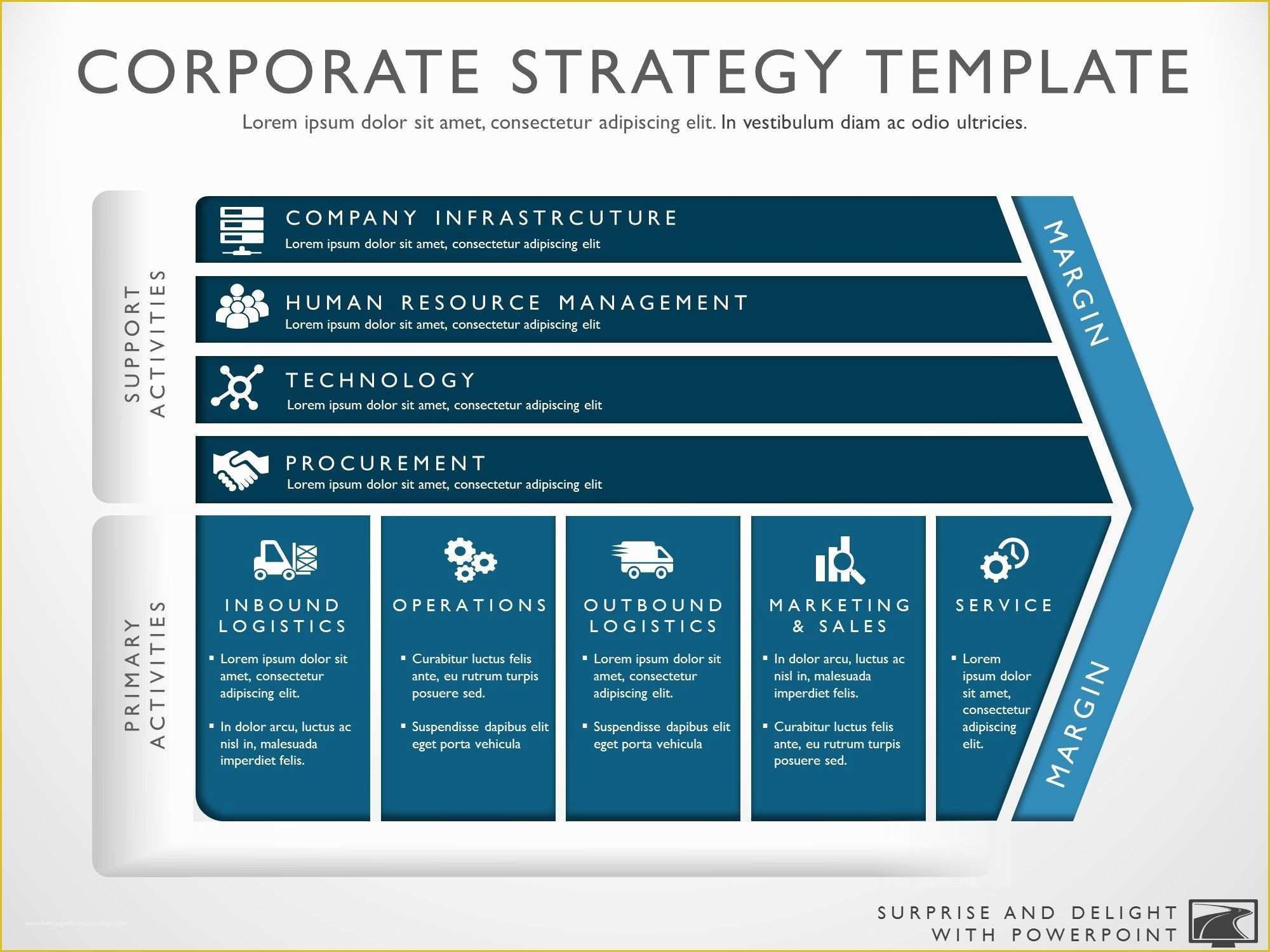 It Strategy Roadmap Template Free Of Business Strategy