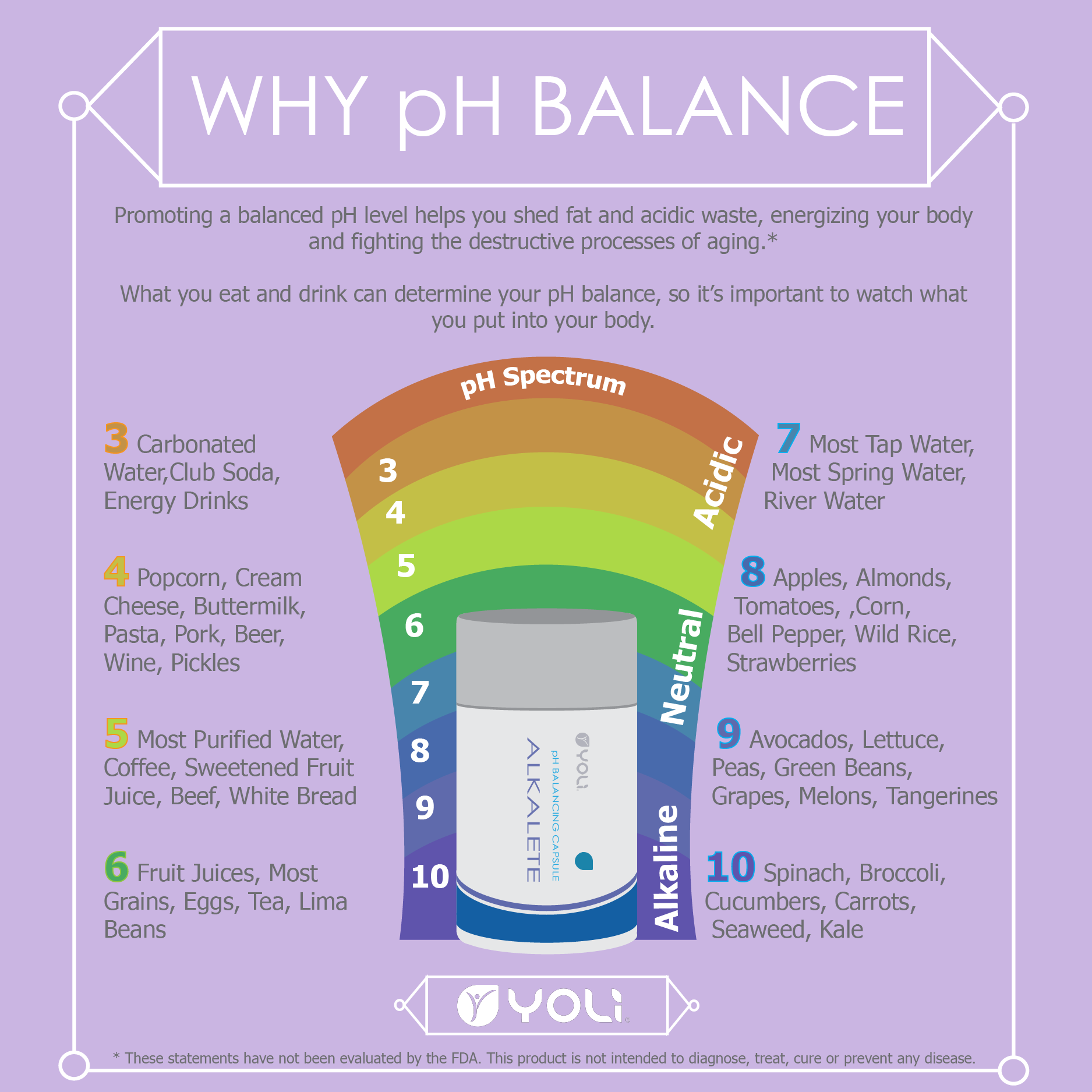 Pin de Yoli Better Body System en Fun Facts | Pinterest