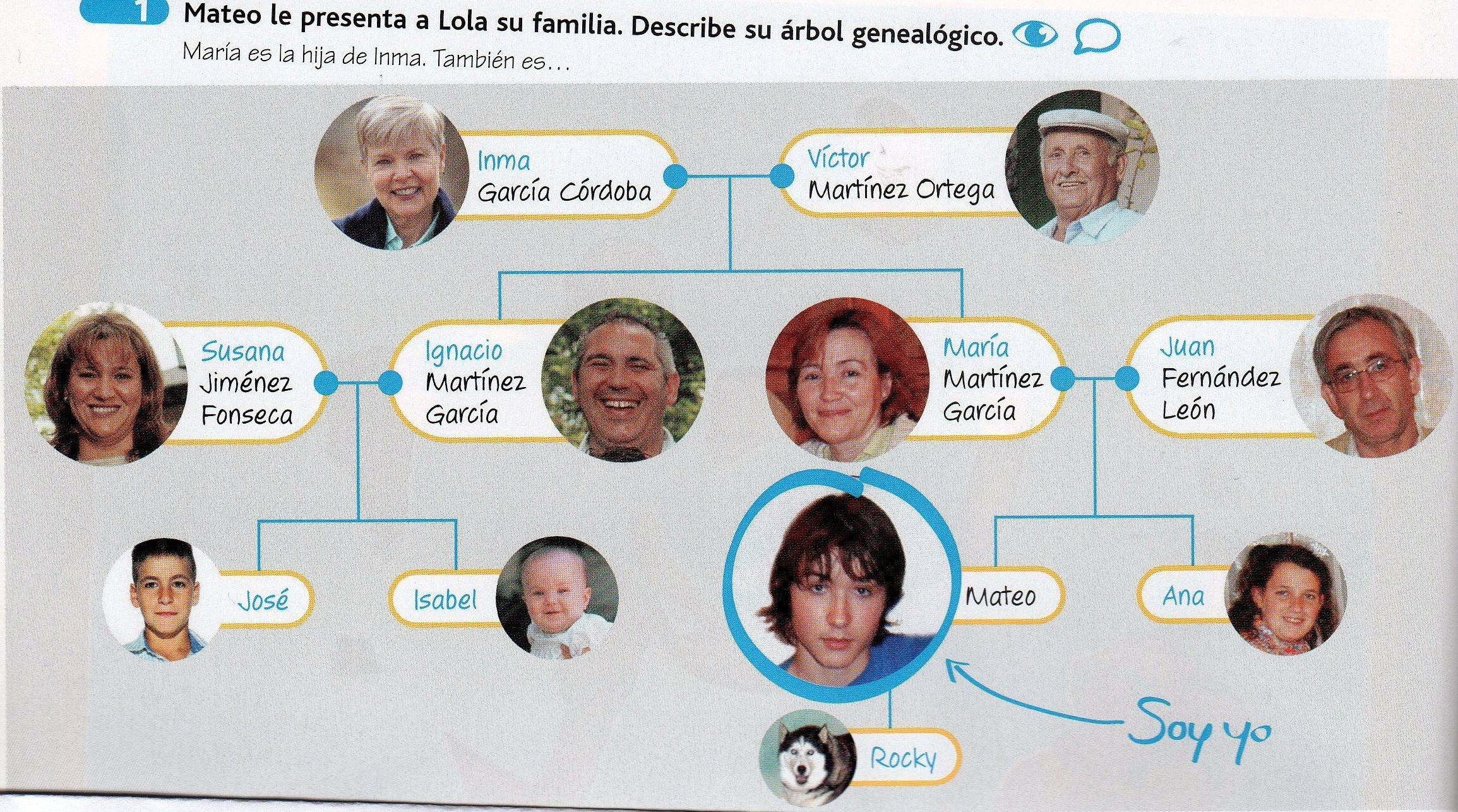 La Familia De Mateo