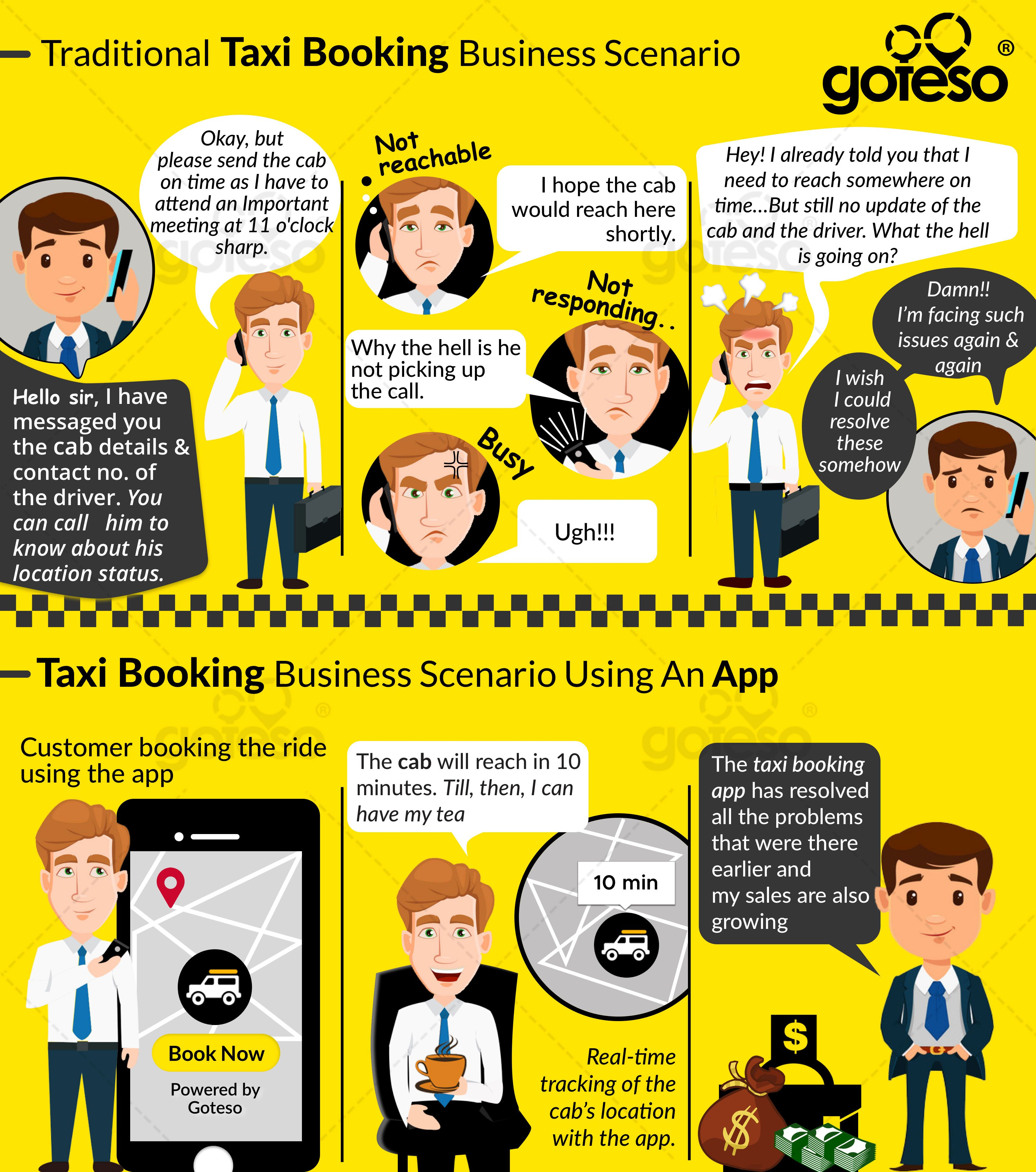 Skyrocket your taxi booking & car rental business sales