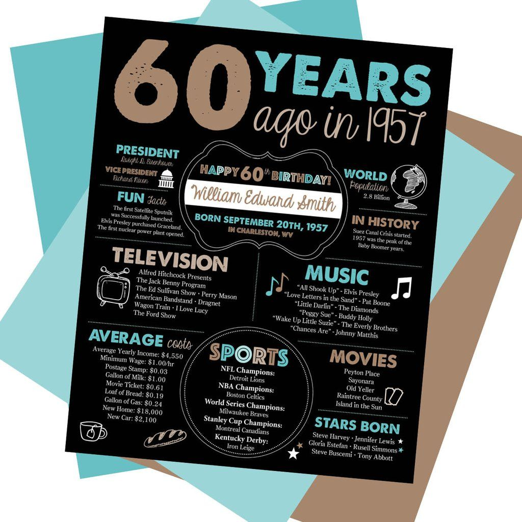 60th birthday milestone sign 1957 chalkboard poster and birthdays