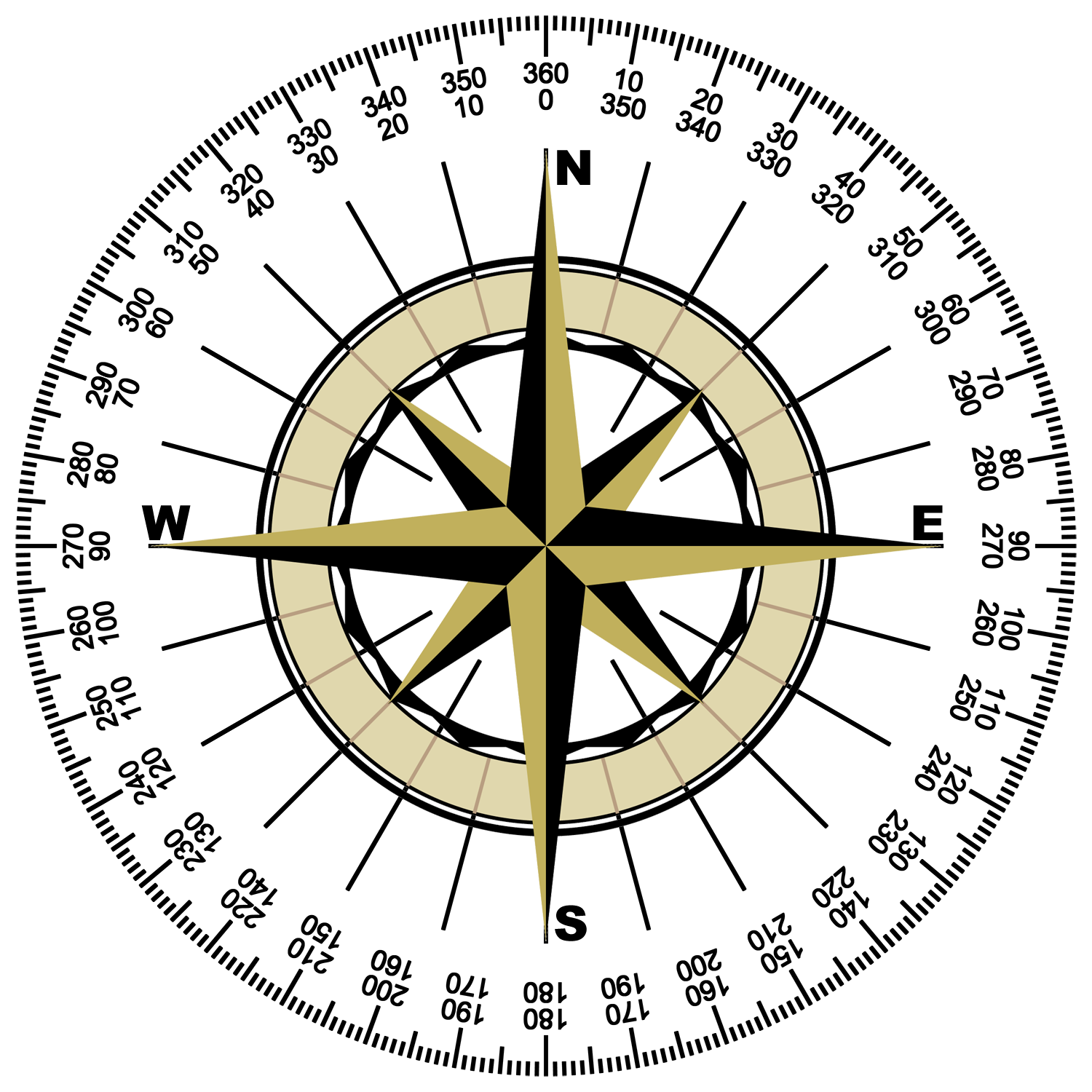 Get Compass Rose Pictures