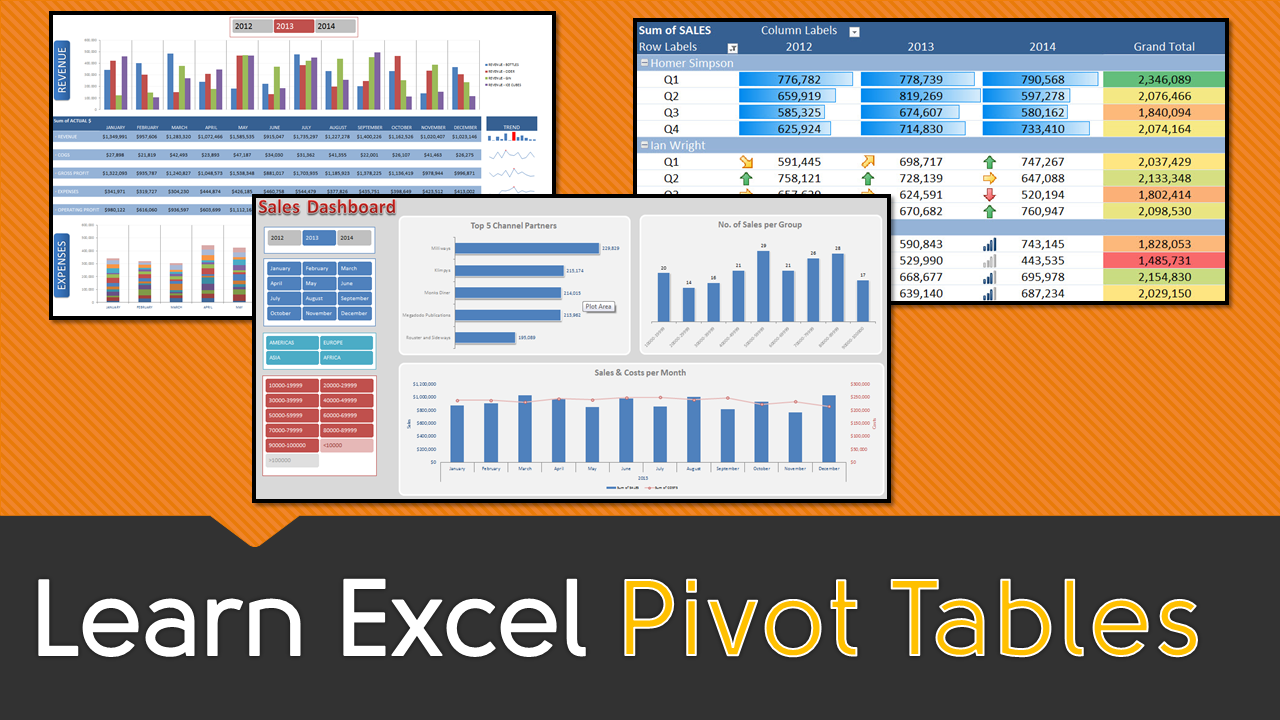Free Microsoft Excel Pivot Table Online Course, Cheat Sheet & Top 5 ...