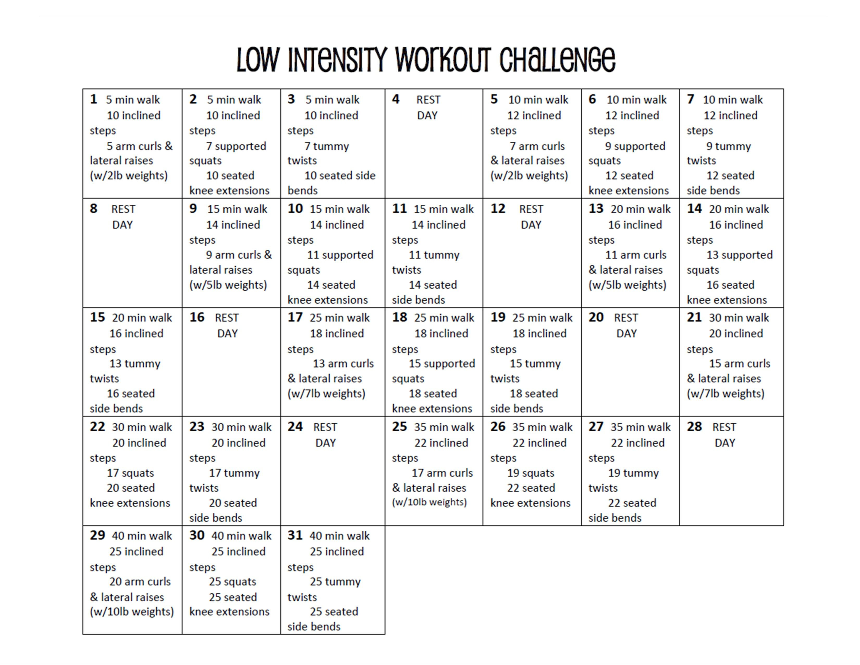 Low Intensity Workout Challenge Good For Those With Limiting Timesaving Fullbody Circuit Fitnessrx Women Health Issues Conditions Ailments
