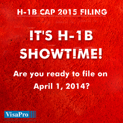 2020 H1B Cap PetitionsHow To Properly File With USCIS