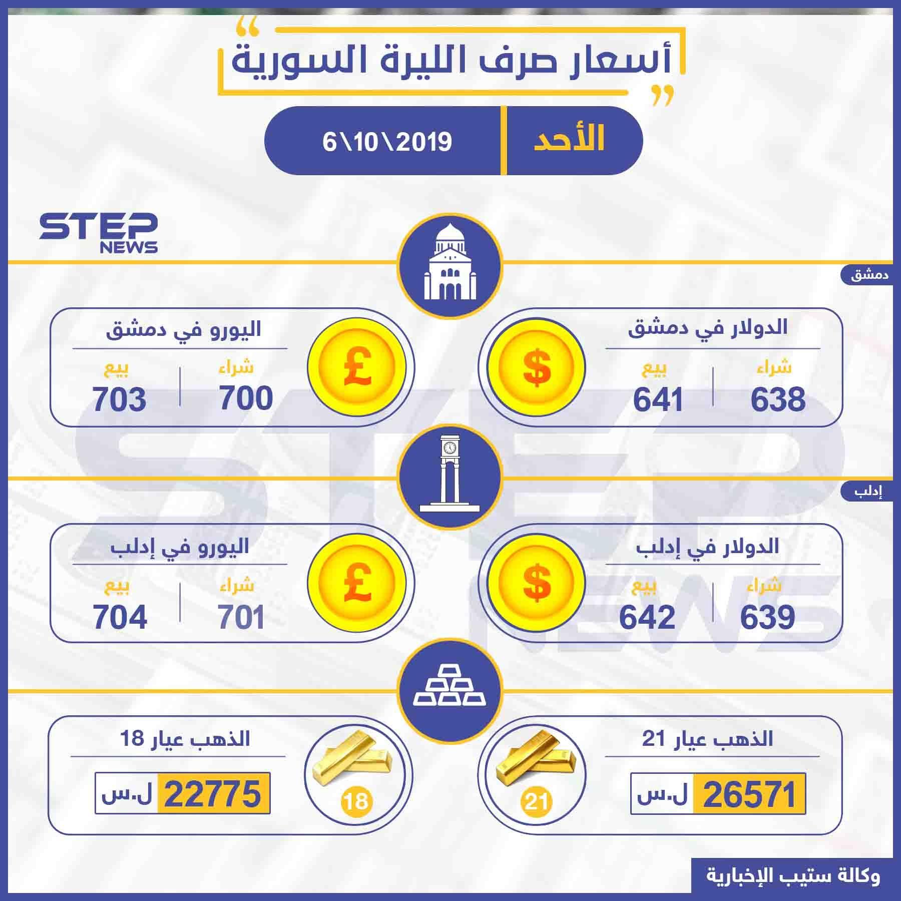 أسعار الذهب والعملات في سوريا اليوم 6 10 2019 Agency Selina Kyle Airline