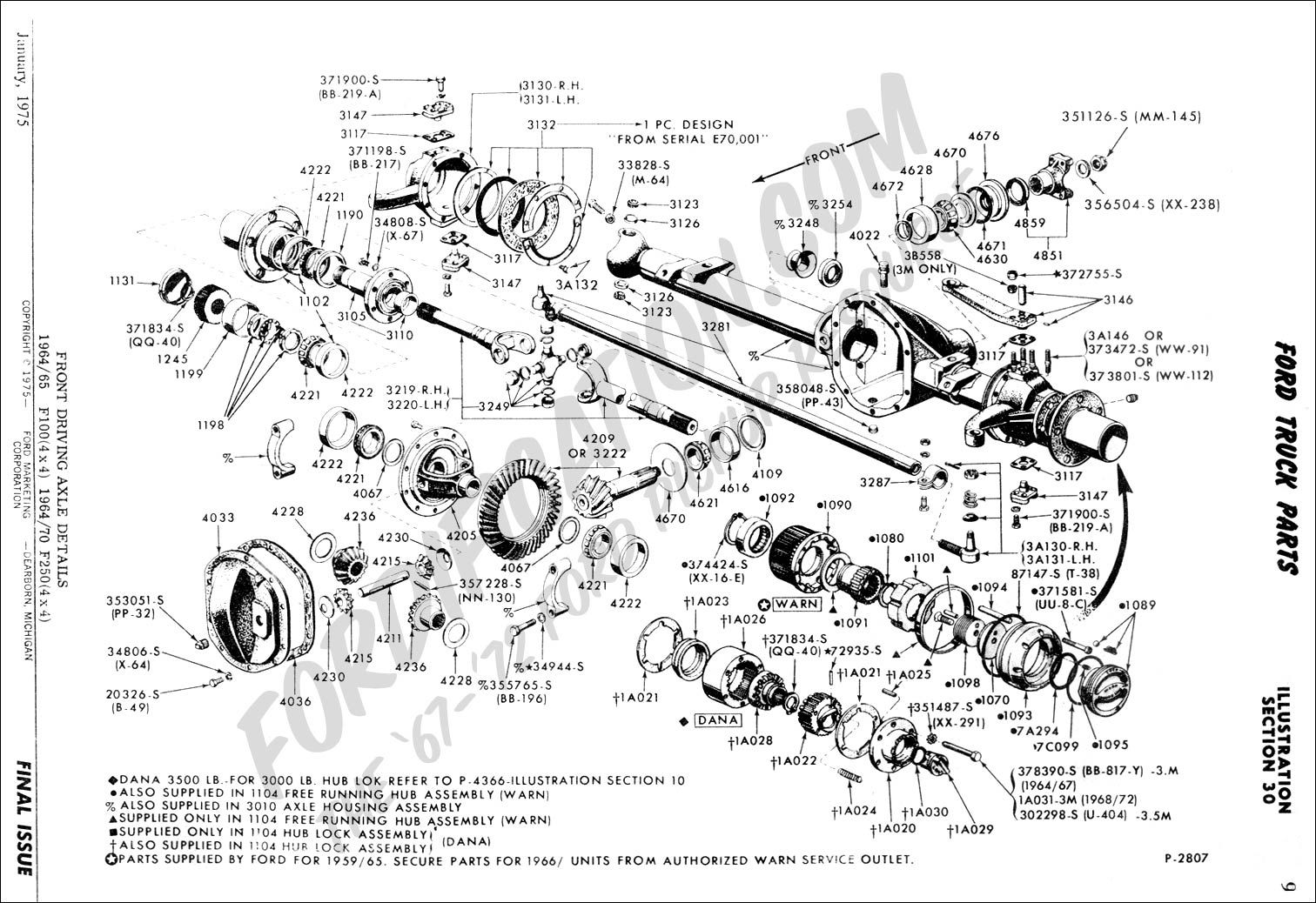Ford F 250 Front End Parts Diagram | Farm Power | Dodge