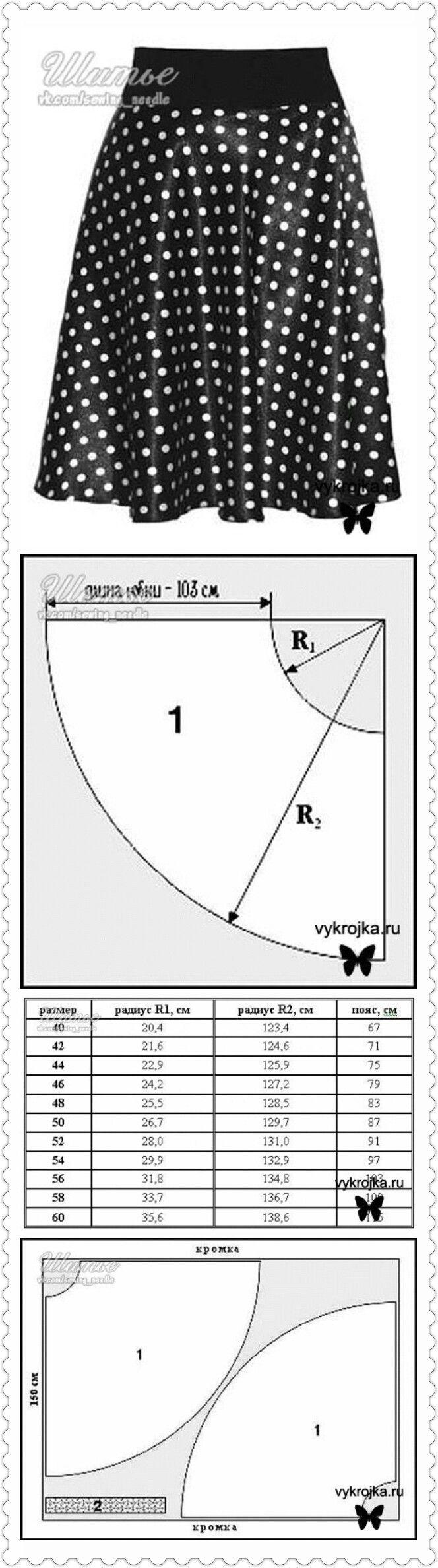Cómo cortar una falda semi circular, medidas y patrón | costurero ...