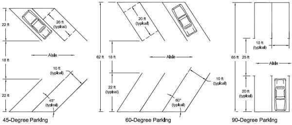 Drawings Of Parking Dimensions Parking Design Rv Parks Parking Lot