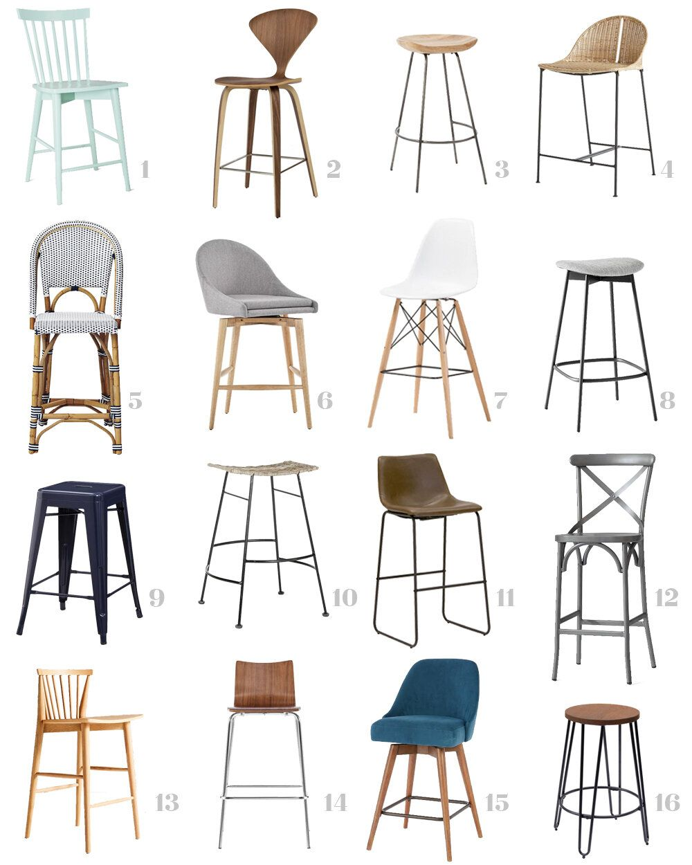How To Choose the Right Bar Stools For Your Kitchen Island Or ...