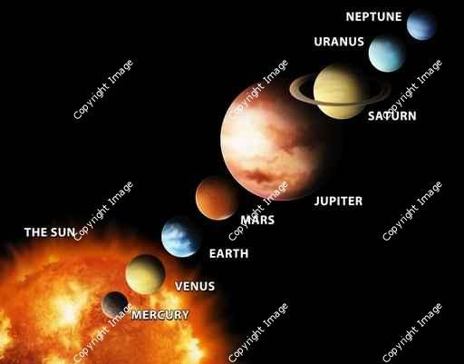 labeled planets | Solar system painting, Solar system ...