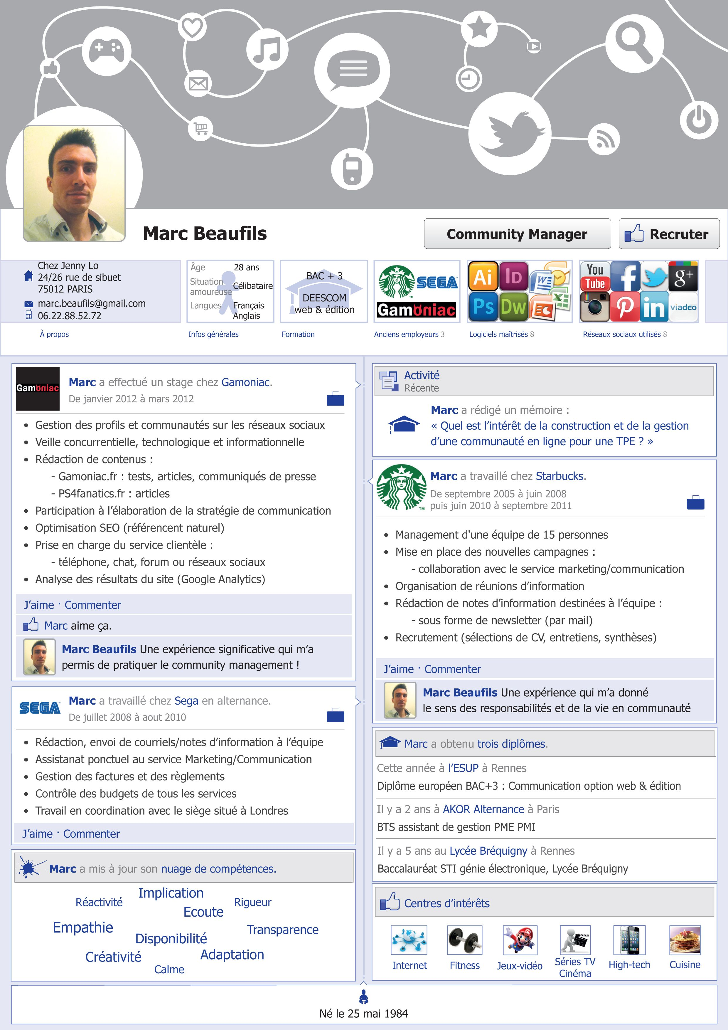 Genious Cv D Un Community Manager Cv Resume Facebook Communitymanager Exemple Cv Cv Community Manager Cv Manager