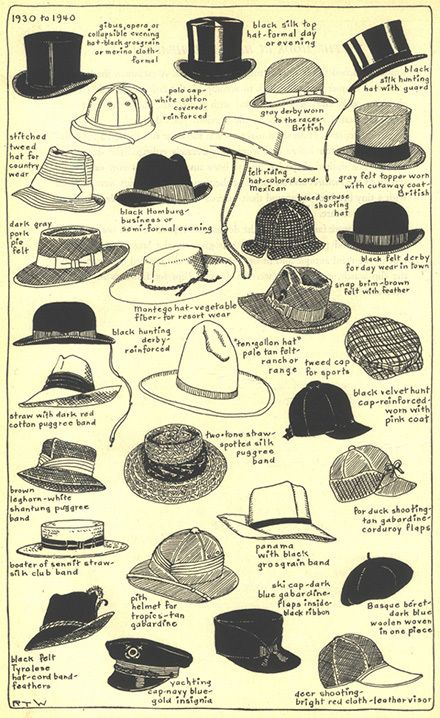 History of Hats  ecb4eeb4308