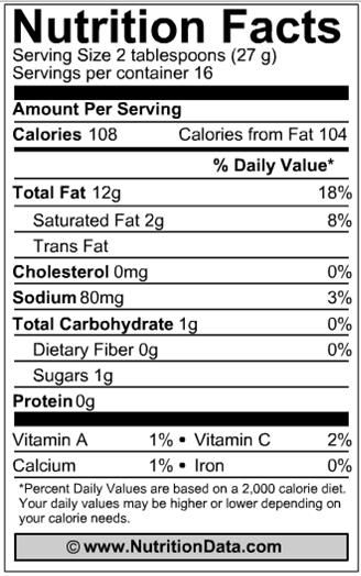 Creamy Cilantro Lime Dressing Recipe Nutrition Facts Nutrition Labels Boiled Egg Nutrition