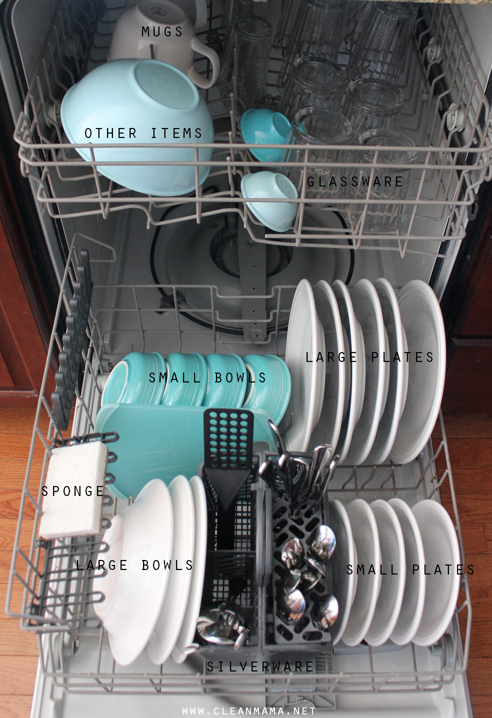 The Right Way to Load a Dishwasher | Dishwashers, Clean mama and ...