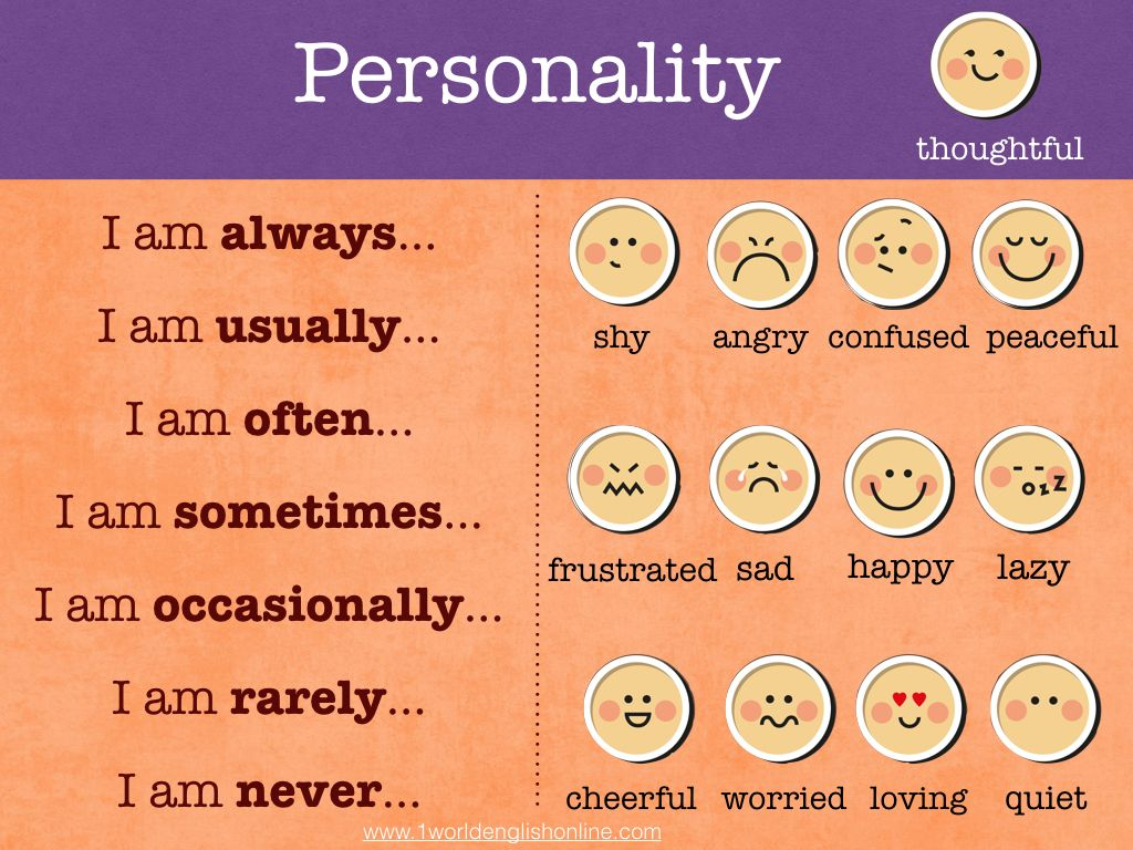 describe your personality english