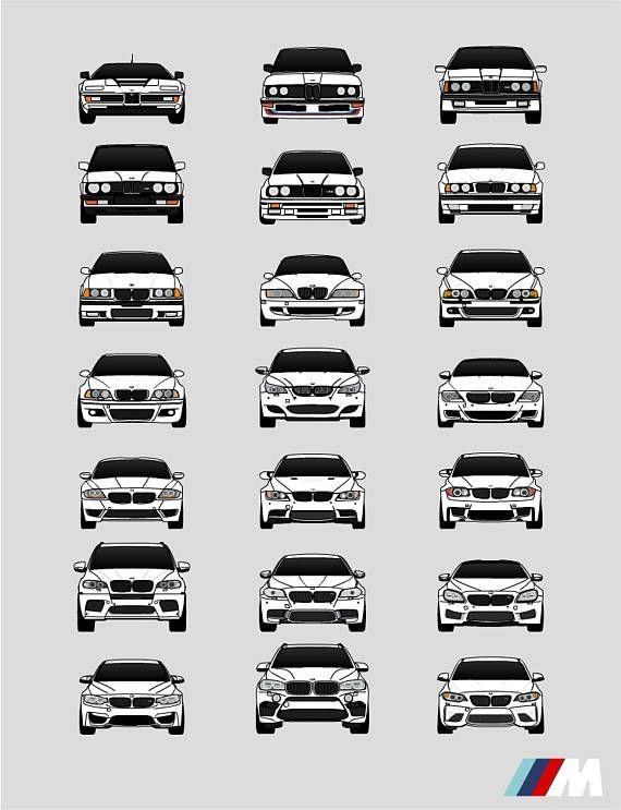 BMW Poster / BMW Print / BMW M Car History / bmw logo
