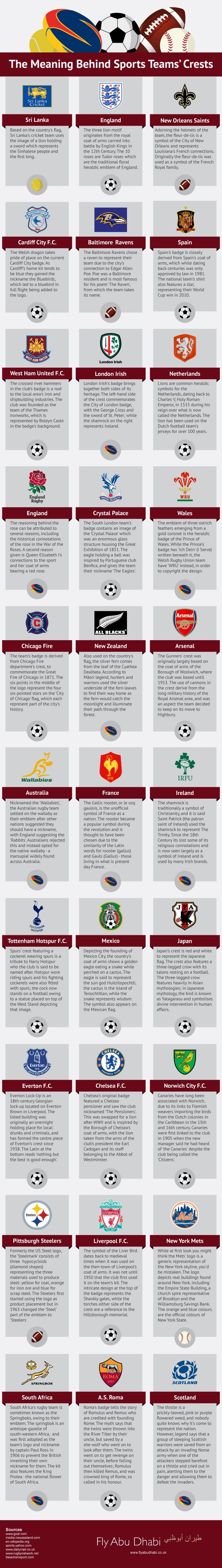 The Meaning Behind Sports Teams' Crests