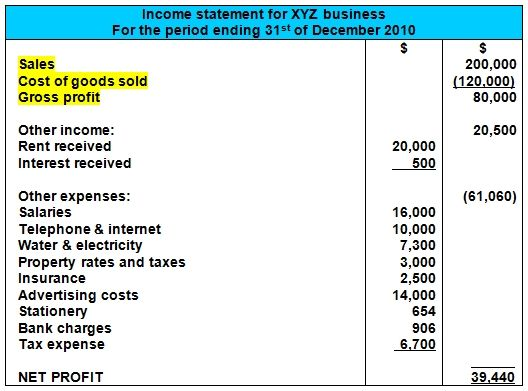 Income Statement Trading Business  Business Accounting