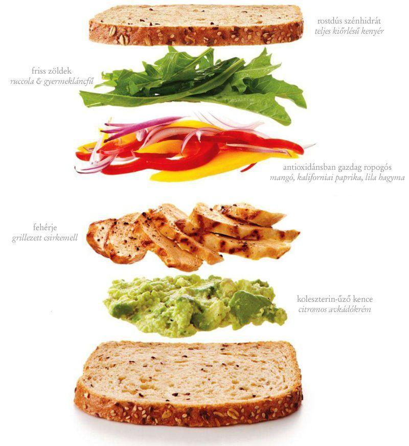tápláló ételek fogyni