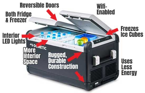 6 Key Benefits Of The Dometic Cfx 75dzw Coolfreeze Fridge Freezer