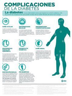 Hipertensión arterial causas y sintomas