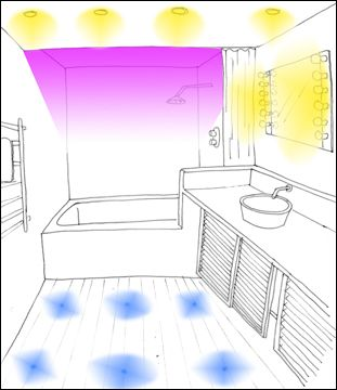 amnager une salle de bains les 5 rgles connatre ctmaisonfr