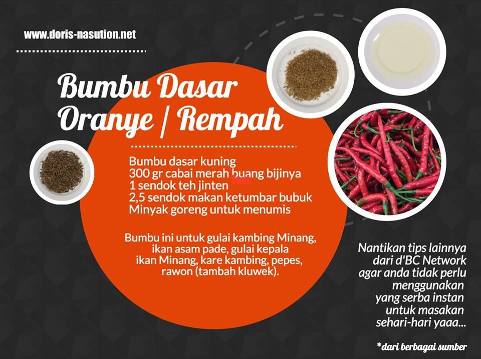 Resep Bumbu Dasar Kuning Merah Dan Putih Resep Makanan Resep Masakan Indonesia