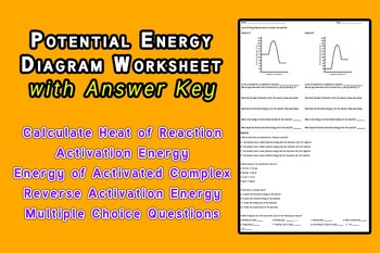 Potential Energy Diagram Practice Endothermic And Exothermic Reactions Potential Energy Energy Activities Exothermic Reaction
