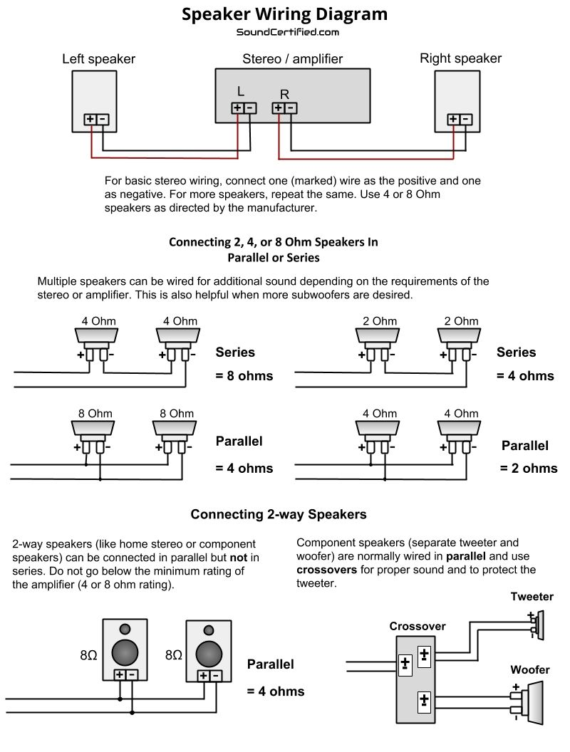 the speaker wiring diagram and connection guide the basics you in speaker wiring diagram [ 800 x 1056 Pixel ]