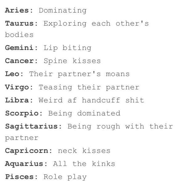 the signs kinks - Google Search | The Signs | Zodiac signs