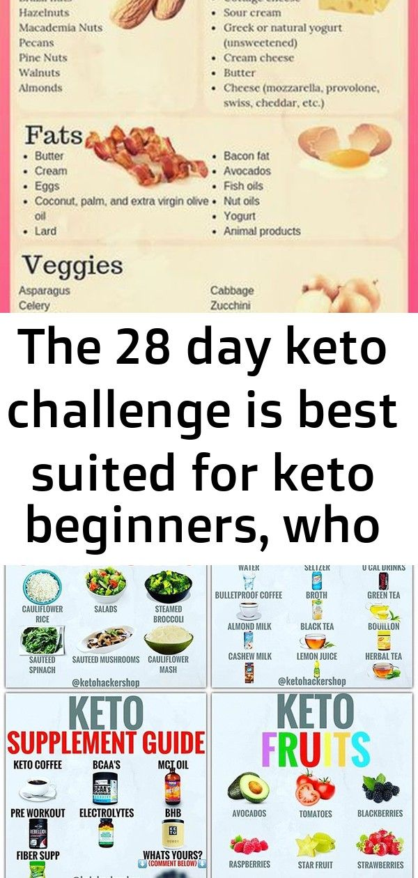 7 Day Keto Challenge