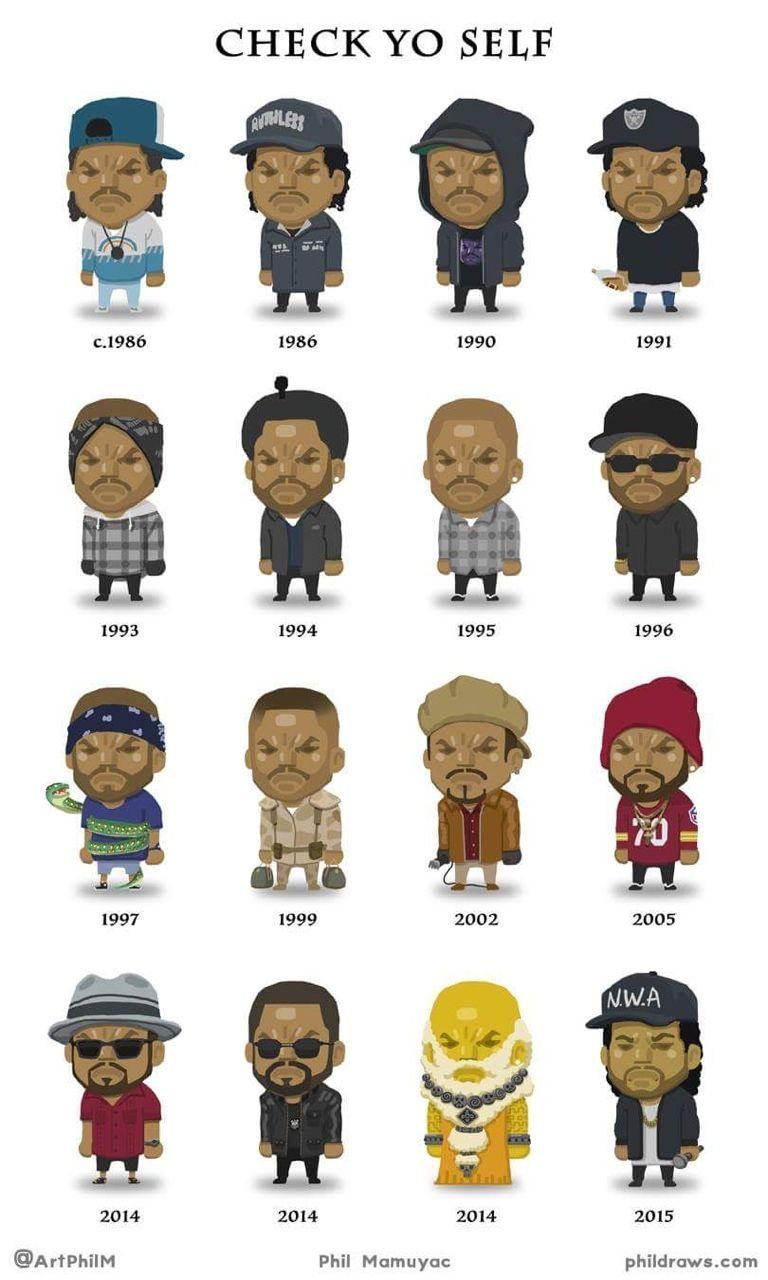 Evolution of Ice Cube | Elementz: Vintage HipHop | Pinterest | Hiphop