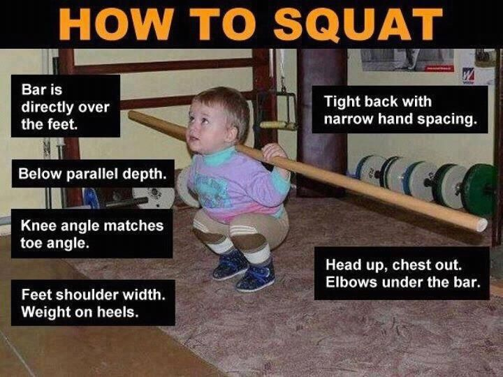 Squatting mini tutorial Squats, Crossfit motivation, Fitness
