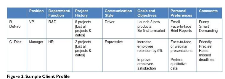 Example client profile competitive intelligence Competitive - sample competitive analysis 2