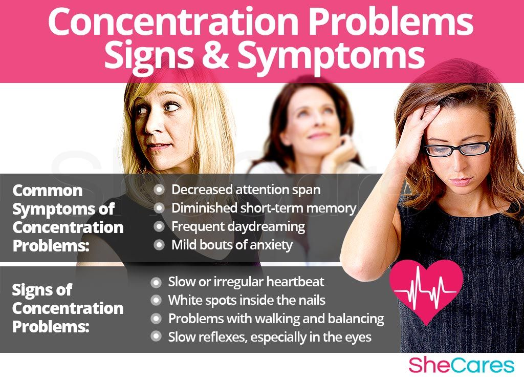 Many symptoms of difficulty concentrating are common for ...