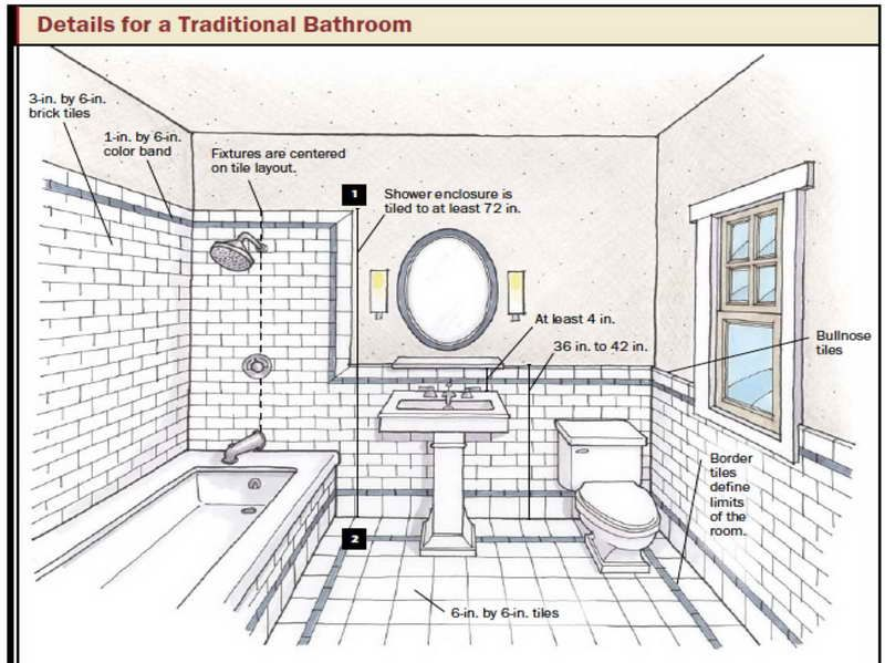 Bathroom Layout Tool With Grat Design