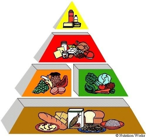 good healthy diets healthy-diet healthy-diet healthy-diet food-that-is-not-so-good-for-you fitness