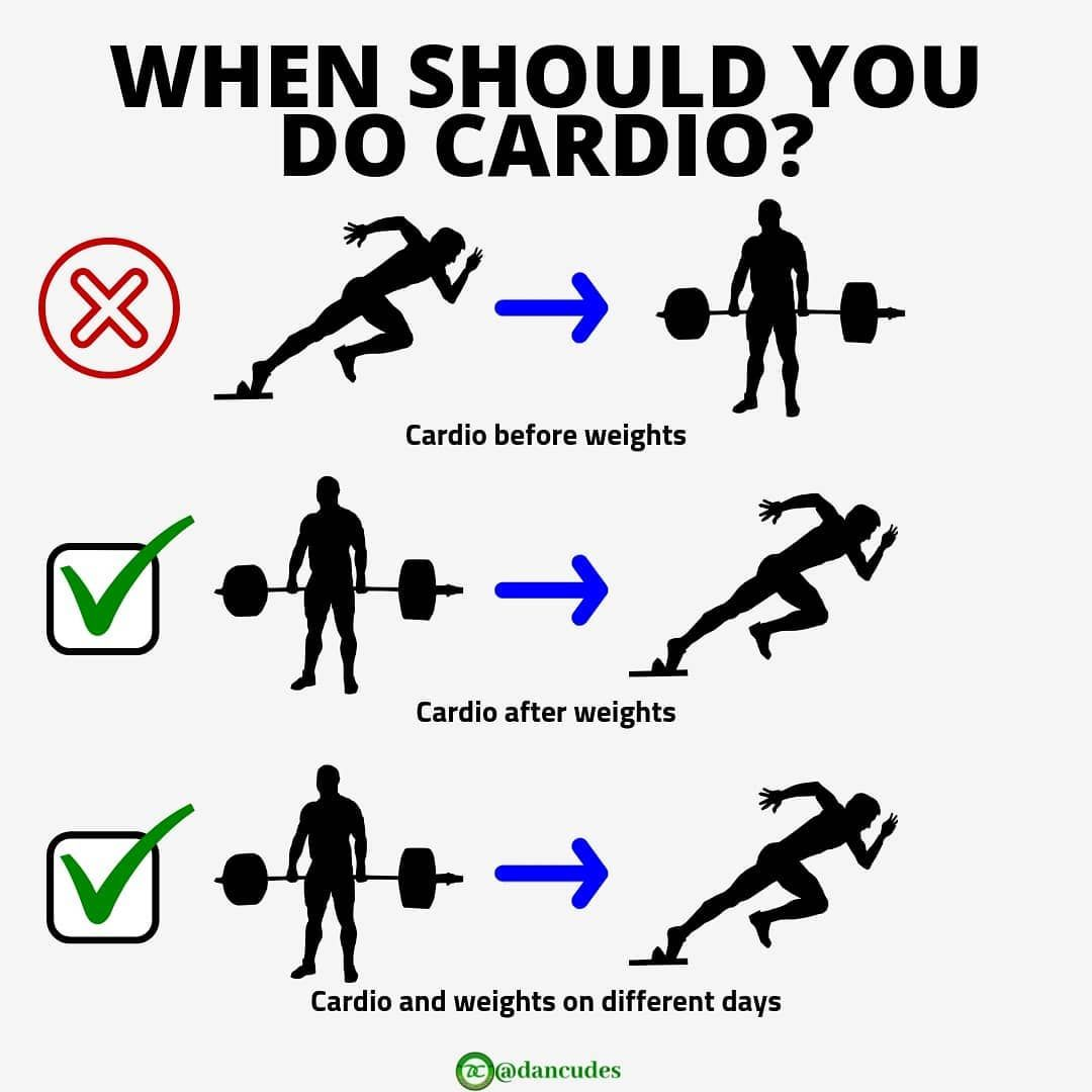 A 20 Minute Indoor Cardio Workout For Losing Fat And