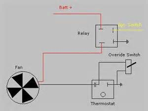 What Is An Auto Electric Relay Thermostat Wiring Electricity Thermostat