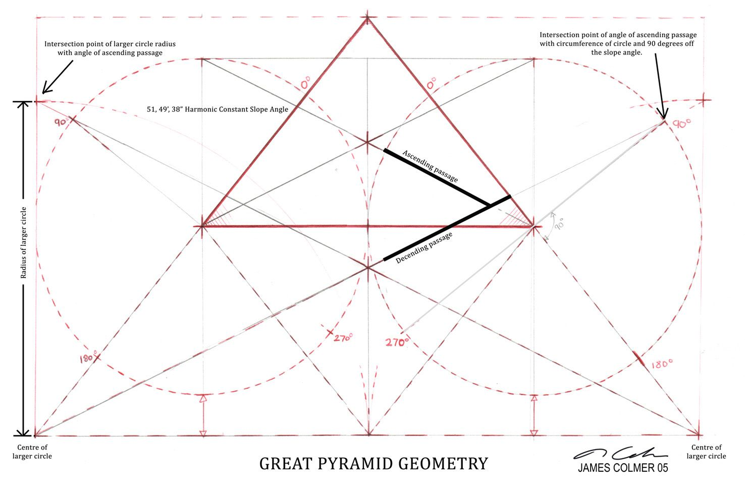 The Great Pyramid Of Giza Stands Alone As An Enigma In